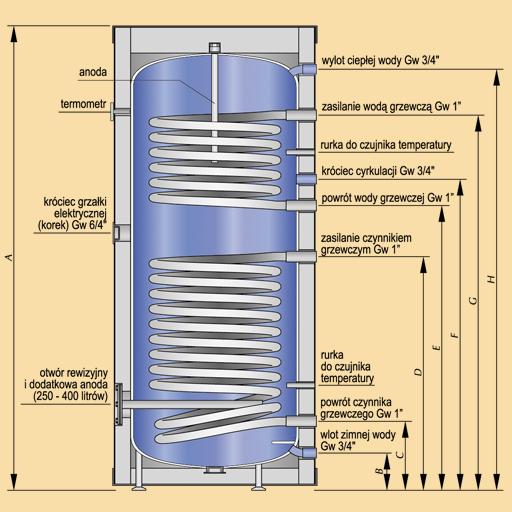 Stojący wymiennik c.w.u. z dwoma wężownicami Kospel SB Termo Solar o pojemności 300 litrów.