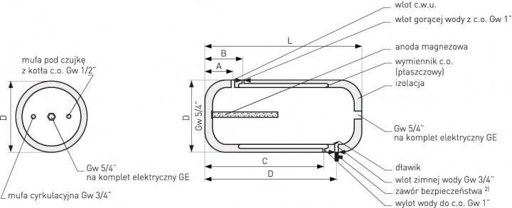 Schemat wymiennika c.w.u. dwupłaszczowego GALMET, poziomego pojemność: 80 - 140 litrówSchemat wymiennika c.w.u. dwupłaszczowego, poziomego pojemność: 80 - 140 litrów