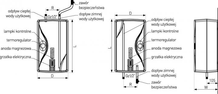 Schemat ogrzewacza wody Cubus, pojemność: 5 - 10 litrów
