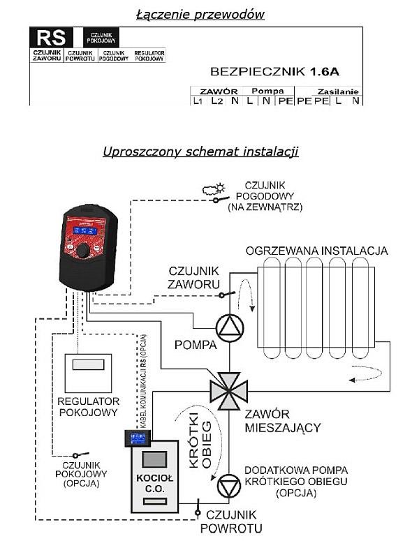 Schemat instalacji sterownika Defro MZ