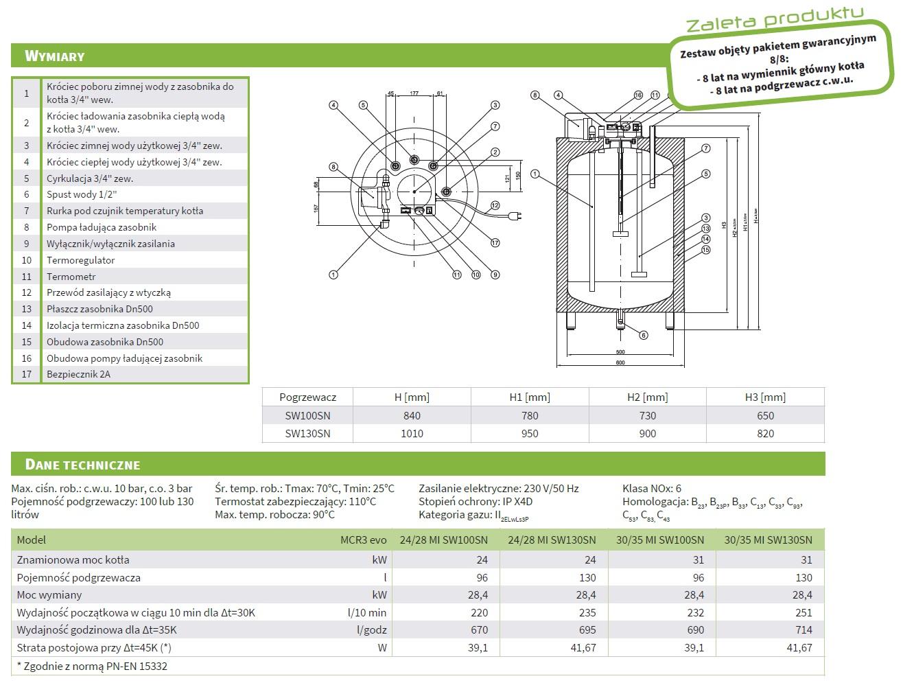 Dane techniczne Ce Dietrich MCR3 EVO 24/28(30/35)MI/SW100(130)SN