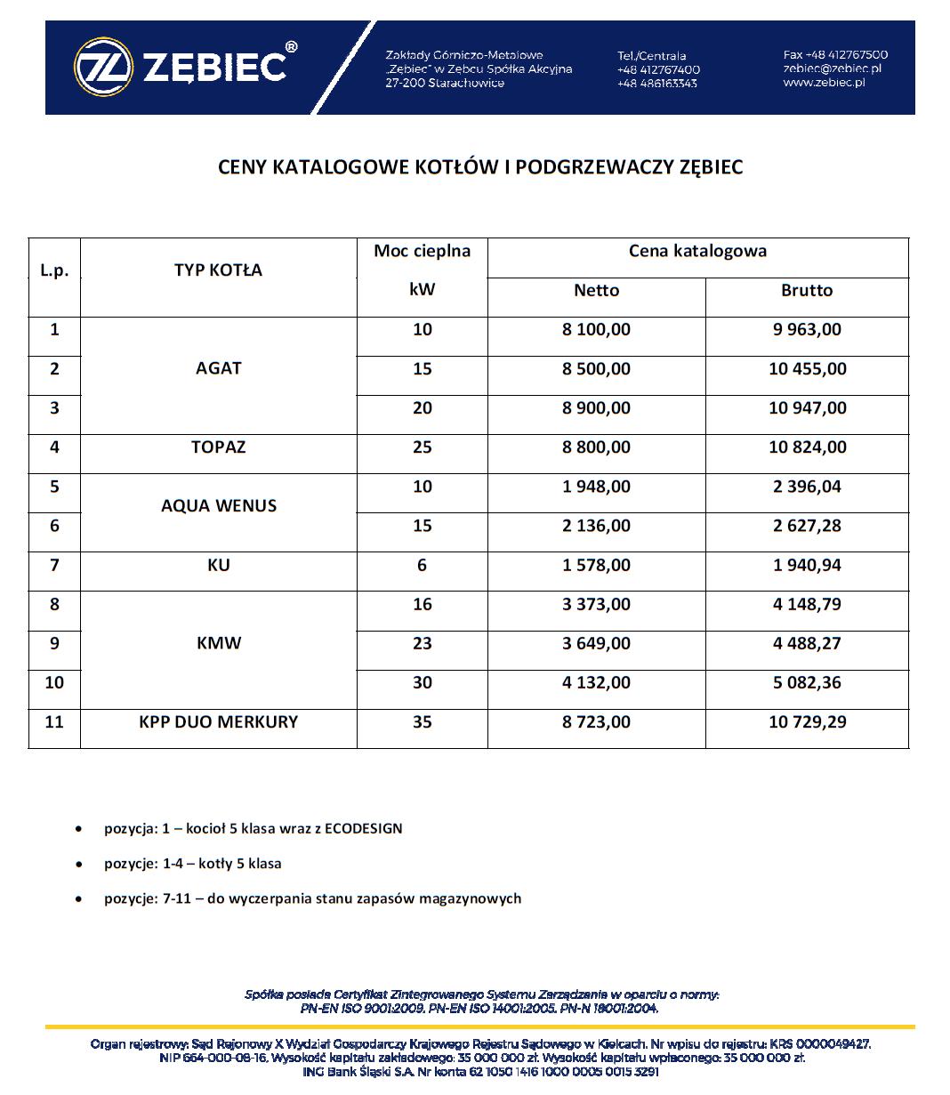 Wykaz cen katalogowych dla kotłów Zębiec