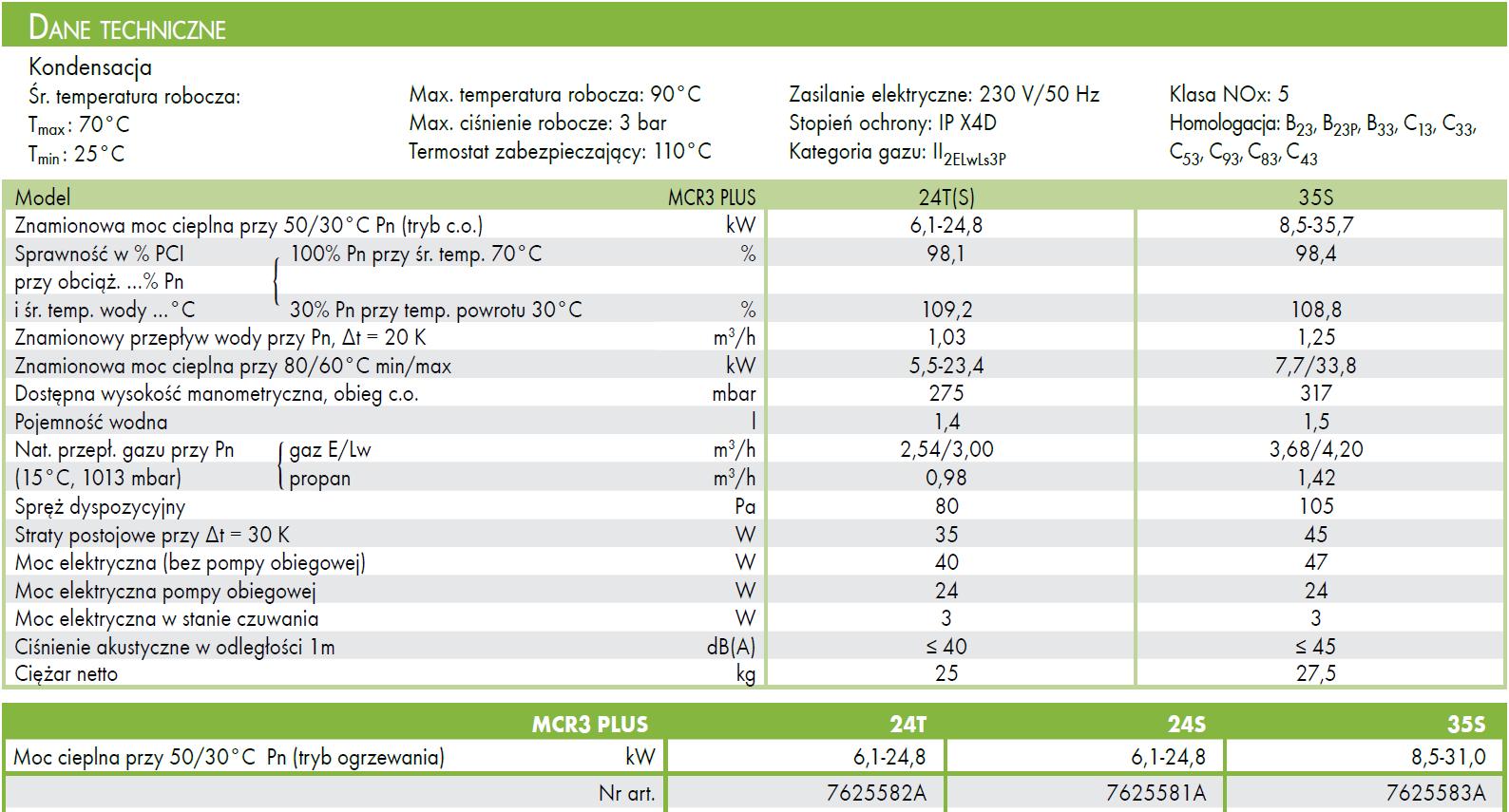 Dane techniczne kotłów De Dietrich MCR III