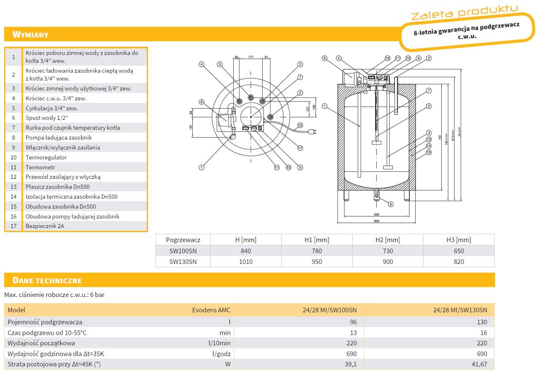 Dane techniczne EVODENS AMC 25/28MI/SW(100, 130)SN