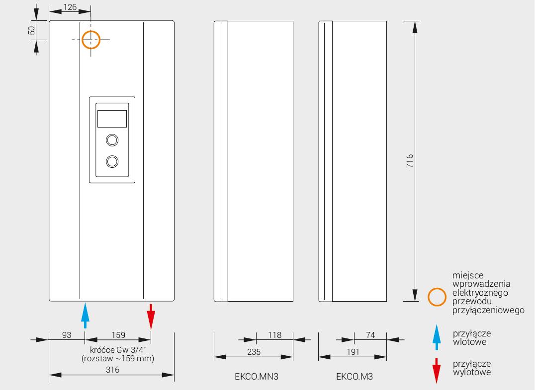 Dane techniczne elektrycznego kotła Kospel MN3