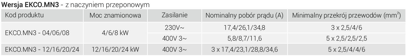Dane techniczne kotła elektrycznego Kospel MN3