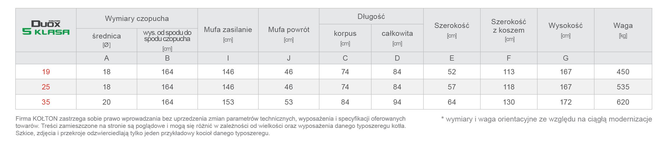 Kocioł Kołton Duox - wymiary