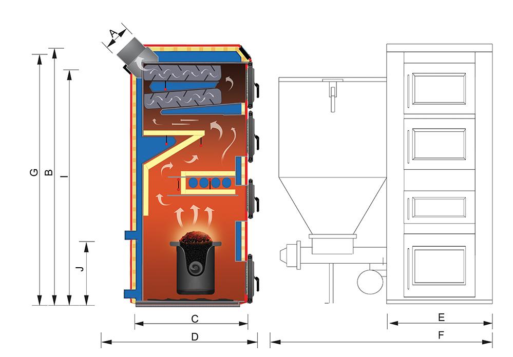 Kołton Duox - przekrój - wymiary